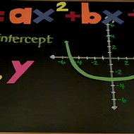 Y Intercept in Parabolas