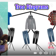MashUp Math - How Can I Count Outcomes with a Tree Diagram