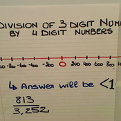 Division of Three Digit Numbers by Four Digit Numbers