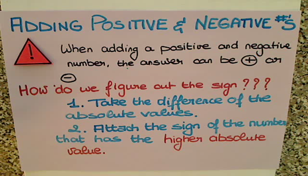 Adding Positive and Negative Numbers