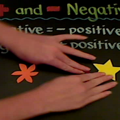 Negative Addition and Subtraction
