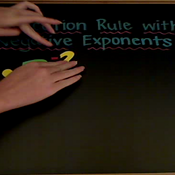 Multiplication Rule with Negative Exponents