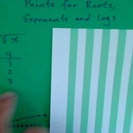 Points for Roots Exponents and Logs