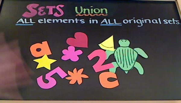 The Union of Sets