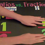 Ratios and Fractions