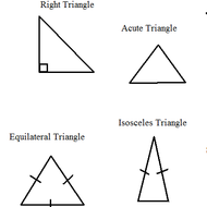 SOLVING TRIANGLE RELATED PROBLEMS