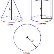 Volume of Cylinders, Cones, and Spheres