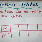 Creating a Function Table for Real Life