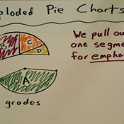 Constructing an Exploded Pie Chart