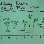 Finding Data on a Box Plot