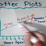 Interpreting a Scatter Plot