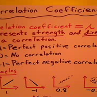 Interpreting a Correlation Coefficient