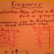 Frequency of Data