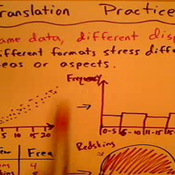 Translating Data Formats
