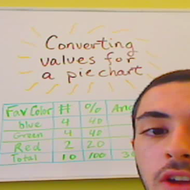 Converting Values for a Pie Chart