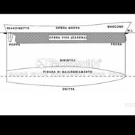 GEOMETRIA DELLA NAVE 1