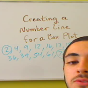 Creating a Number Line for a Box Plot
