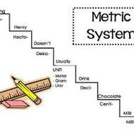 Metric System and Scientific Notation