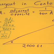 Determining Cotangent in Context