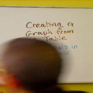 Creating a Graph from a Table