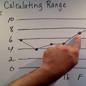 Calculating Range from a Graph