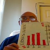Finding Data on a Bar Graph