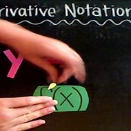 Derivative Notations
