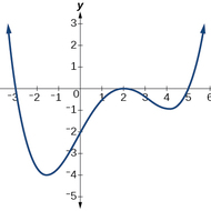 4-1 Introduction to Polynomial Functions