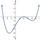4-4 Long Division of Polynomials
