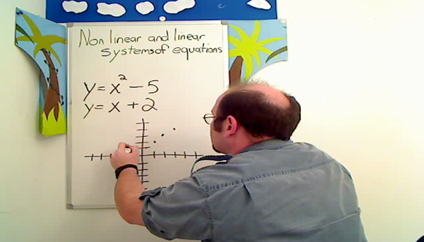 Analyzing Linear and Non Linear Systems