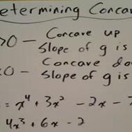 Determining Concavity