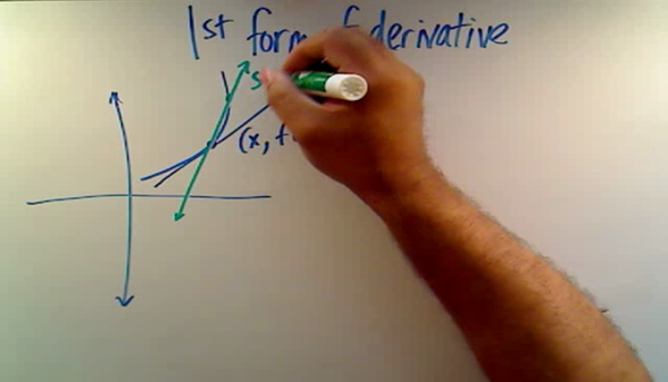 First Form of a Derivative