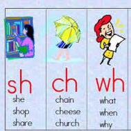 Reading Consonant Digraphs