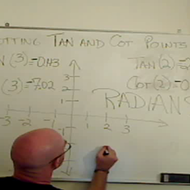 Plotting Tangent and Cotangent Points
