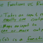 Inverse Functions. vs. Relations