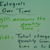Integrals Over Time