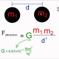 Universal Gravitation Notes