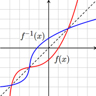 8-1 Inverse Functions