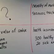 Evaluating External Validity