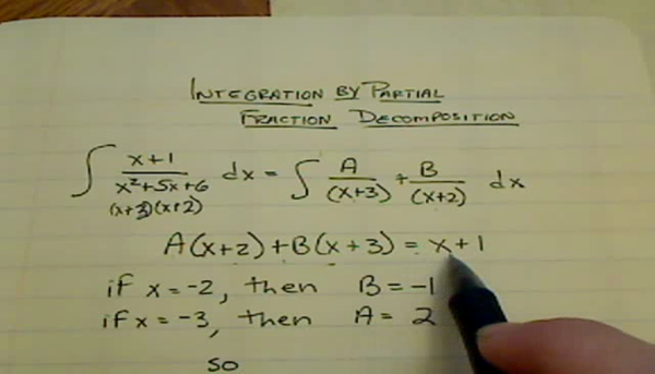 Integration by Partial Fraction Decomposition