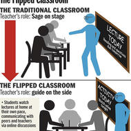Move from traditional classroom to flipped classroom
