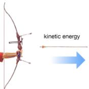 P07-05 Kinetic Energy