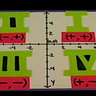The Four Quadrants