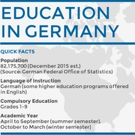 Education in Other Countries: Germany