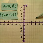 Plotting Fractions and Decimals