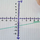 Graphing Multiple Transformations