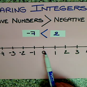 Relating Positive and Negative Numbers