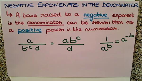 Negative Exponents in the Denominator