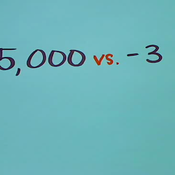 Size and Negativity