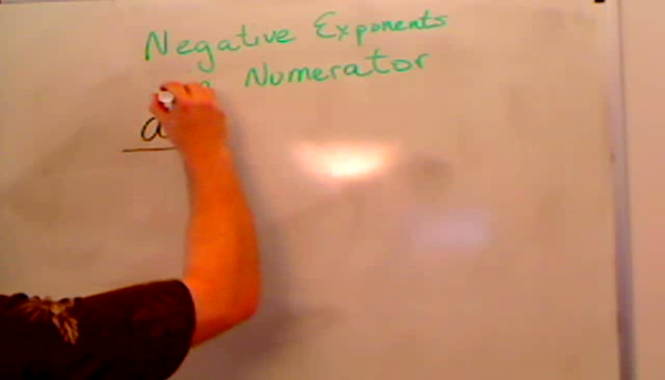 Negative Exponents in the Numerator